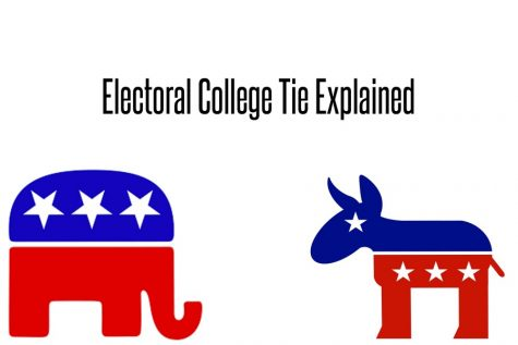 Electoral College Tie Explained