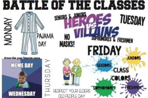 Battle Of The Classes