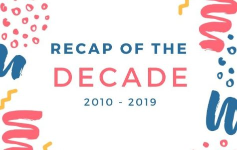 A Look at the Last Decade
