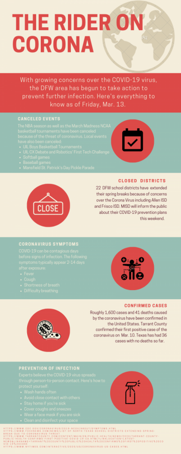 Retro Colors Costing Business - Infographics