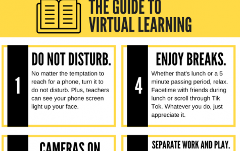 Tips For Success In Online Learning